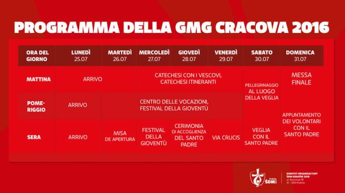 programma-gmg-cracovia-2016